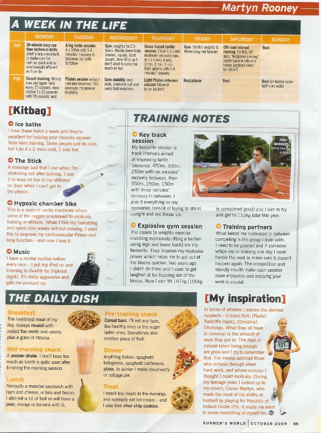 Runners World kitbag feature